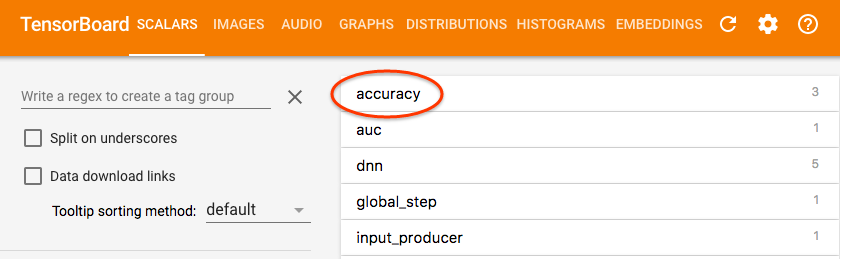 Tensorboard accuracy graphs