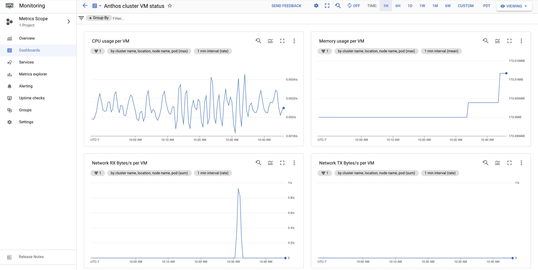 Detalhes do status da VM do cluster do Anthos