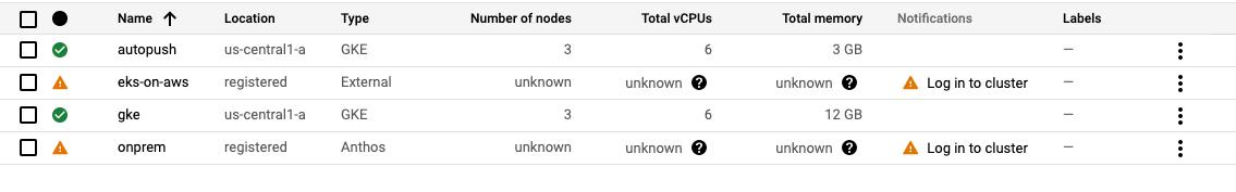 Screenshot der Liste der Google Kubernetes Engine-Cluster