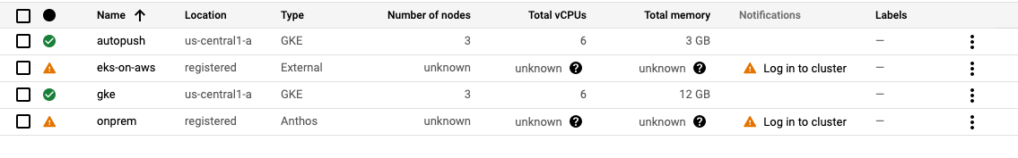 Google Kubernetes Engine 集群列表屏幕截图