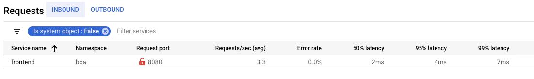 Anthos Service Mesh の接続サービスビューのスクリーンショット