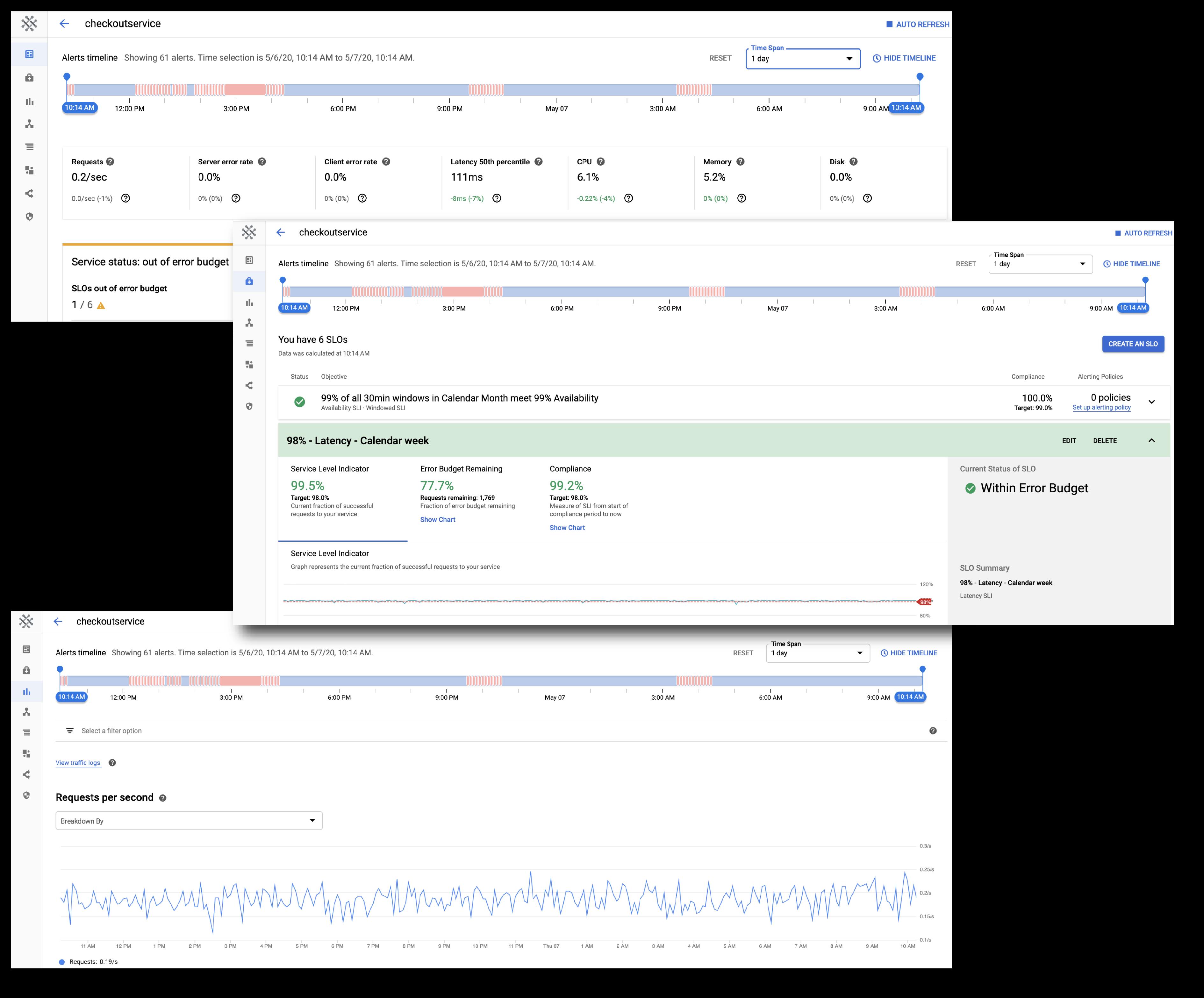 Screenshot of Service Mesh dashboard