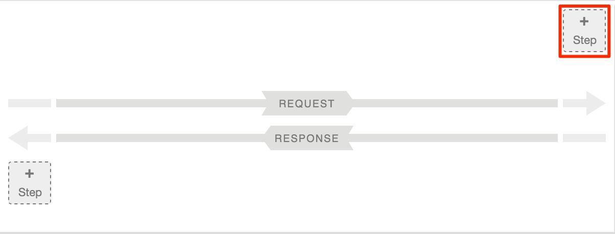 """Clique em """"Etapa"""" na solicitação PreFlow."""