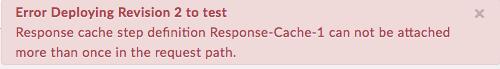 """Erreur lors du déploiement de la révision2 sur """"test""""."""