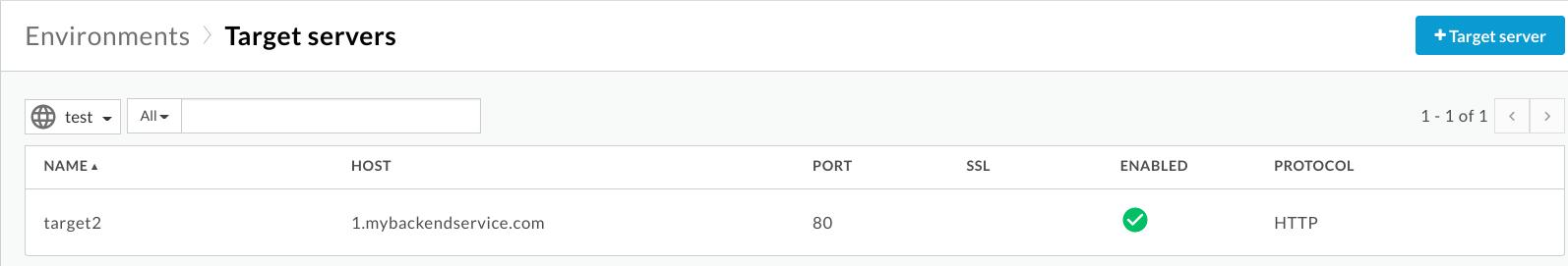 List of target servers