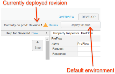 Arrows point to Currently deployed revision in the UI