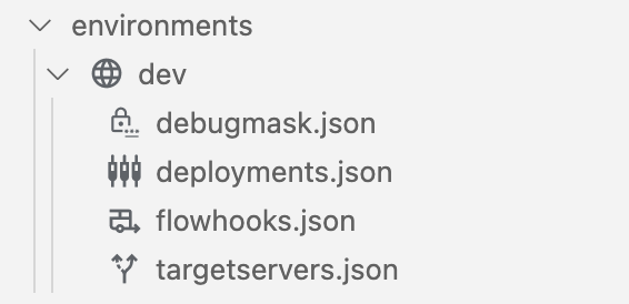 Environments folder with deployments.json, flowhooks.json, and targetservers.json files