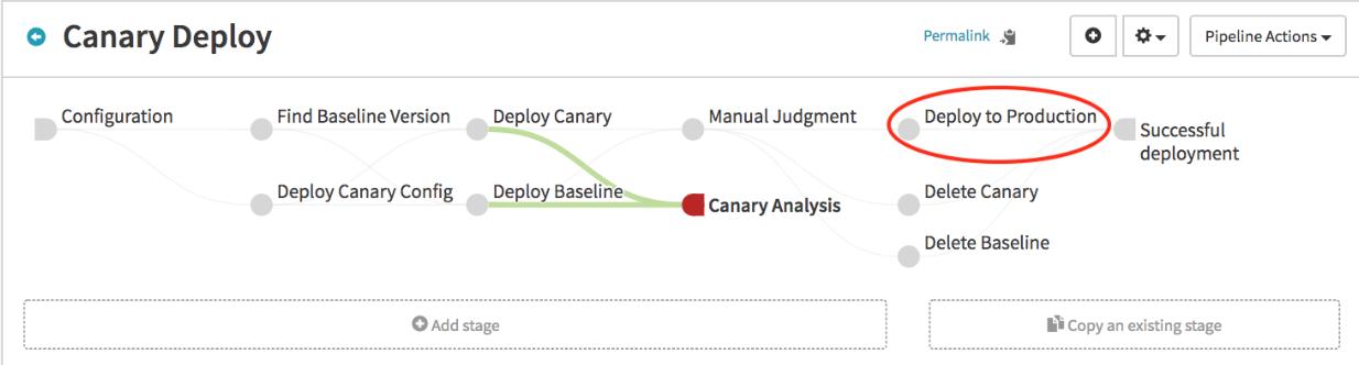 """Screenshot der Schaltfläche """"Deploy to Production"""" für die Pipeline"""