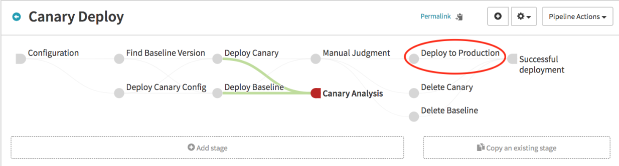 Screenshot of Deploy to Production button for the pipeline
