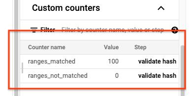 Dataflow custom counters