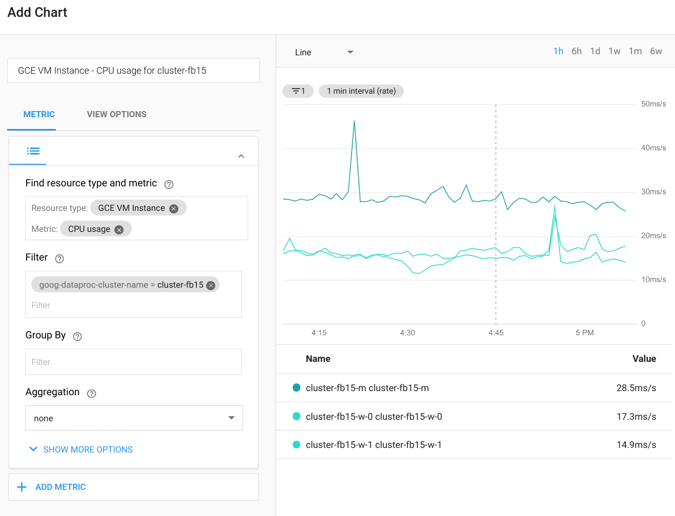 Monitoring page in the Cloud Console