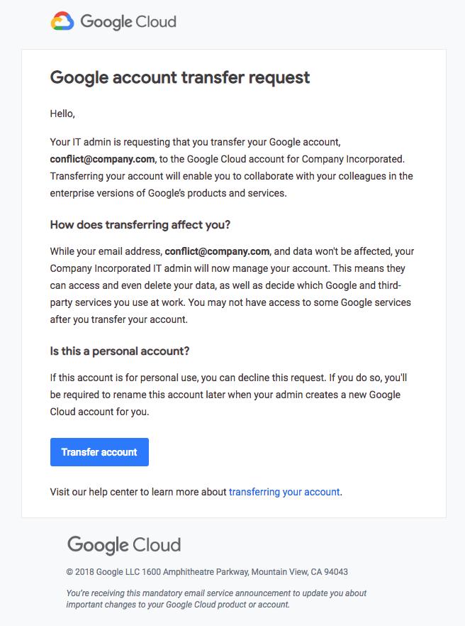 Screenshot: E-Mail-Anfrage zur Übertragung