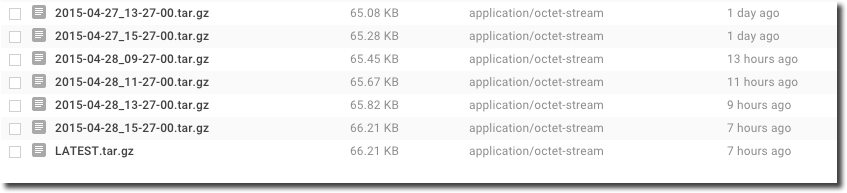 List of accumulated backups for a project.