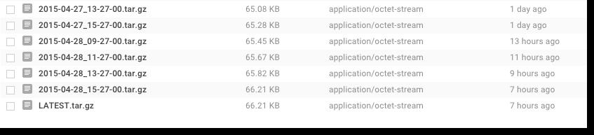 Lista de copias de seguridad acumuladas de un proyecto.
