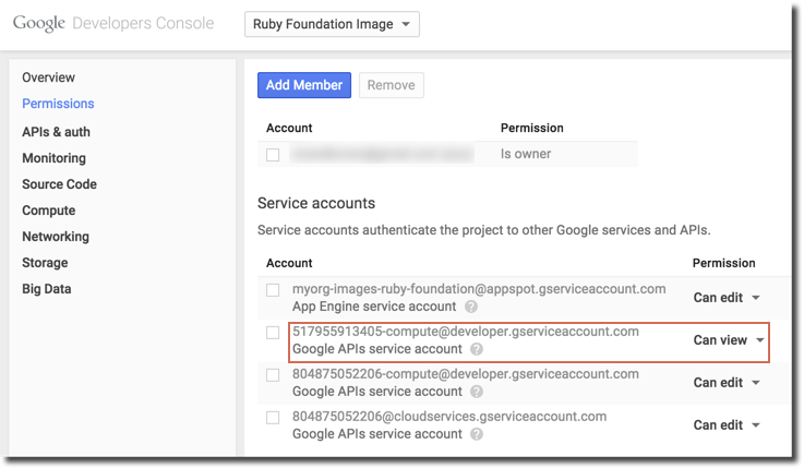 Setting can view permissions in a project.