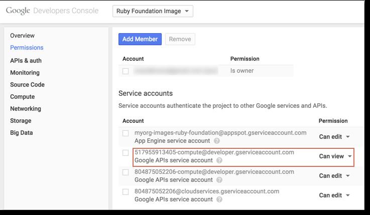 Configura los permisos Poder ver (Can view) en un proyecto.