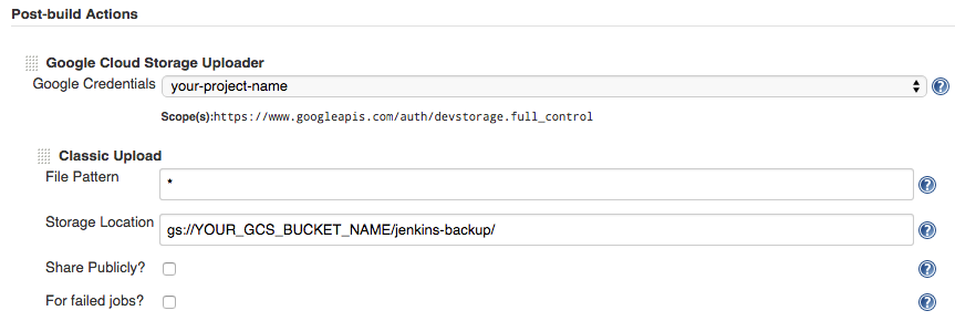 Interface for defining post build actions.