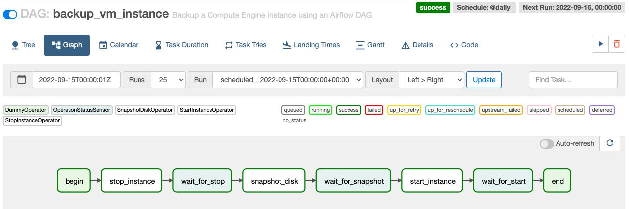 Captura de tela da execução da tarefa do Cloud Composer