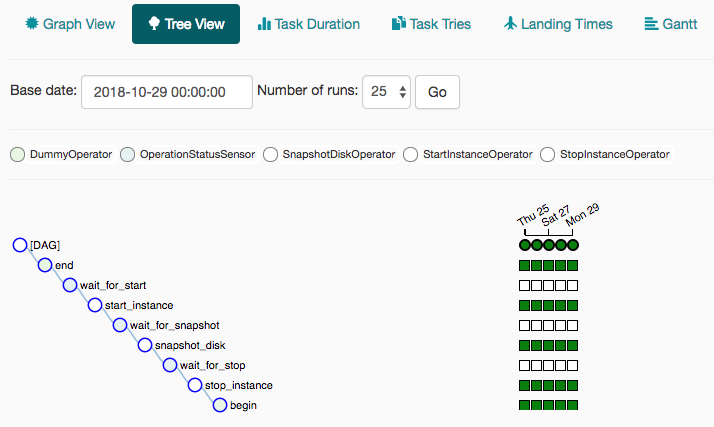 Screenshot of Cloud Composer Tree View page