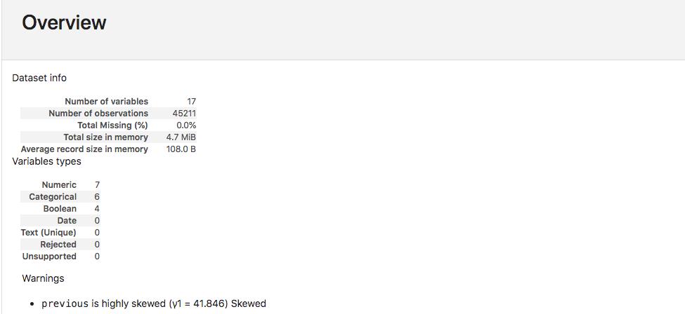 pandas プロファイリング レポートの概要のスクリーンショット。
