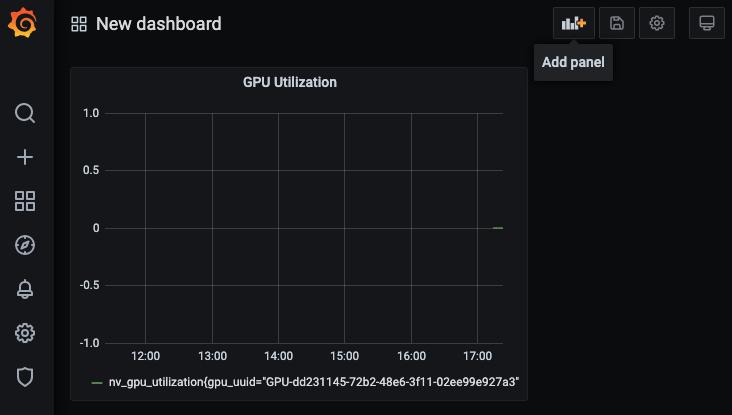 Grafik für die GPU-Nutzung