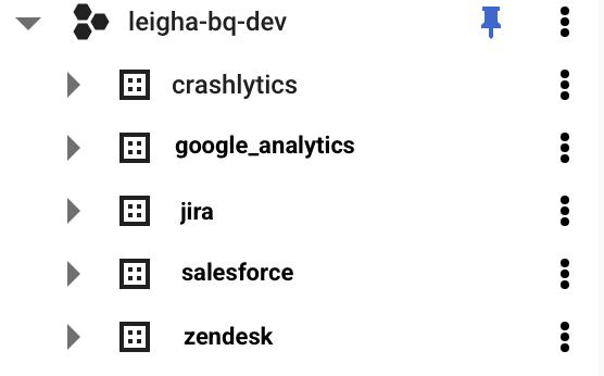 Ejemplos de archivos en un proyecto