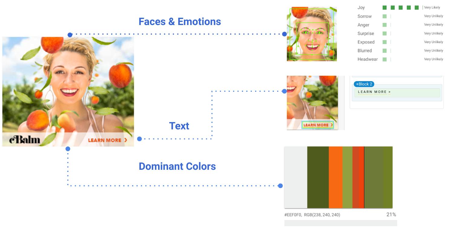 Wichtige Merkmale eines Creatives mithilfe der Vision API extrahieren