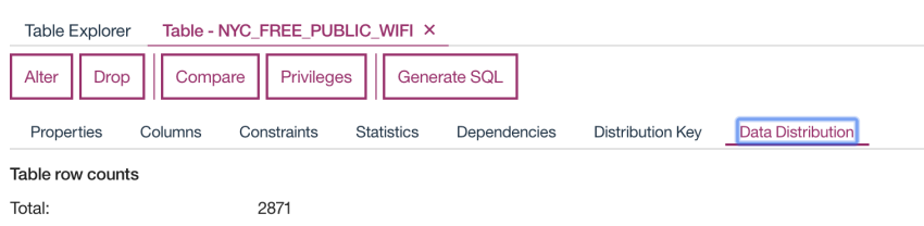 "Onglet ""Data Distribution"" dans la liste ""Tables"""