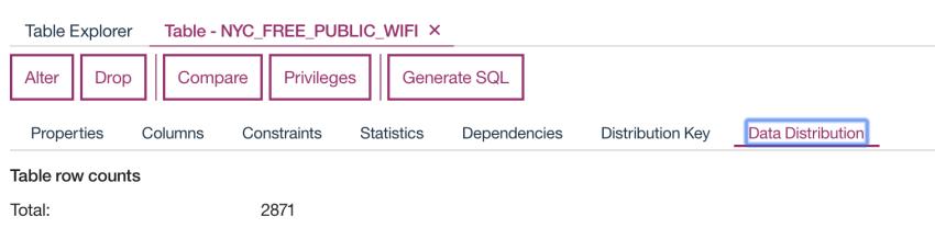Tables リスト内の Data Distribution タブ