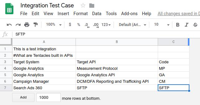 Captura de pantalla en la que se muestran los datos subidos a una hoja de cálculo de Google
