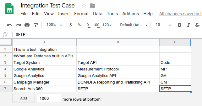 Screenshot that shows uploaded data to a Google Sheets spreadsheet.