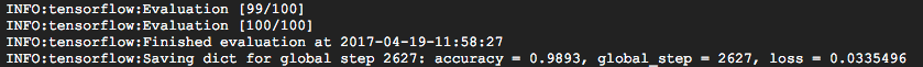 Accuracy values in terminal
