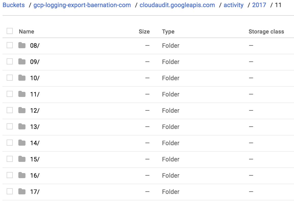 示例文件夹结构。