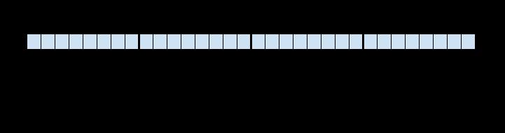 节点 CIDR 地址块网络掩码。