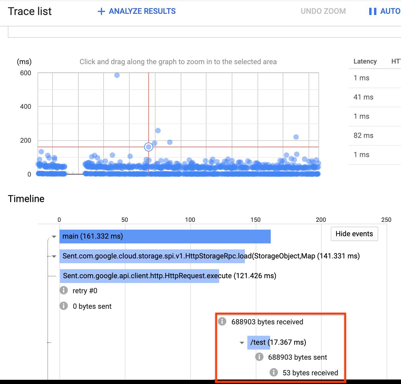 Lista de seguimientos en la que se muestran solicitudes de latencia más alta.