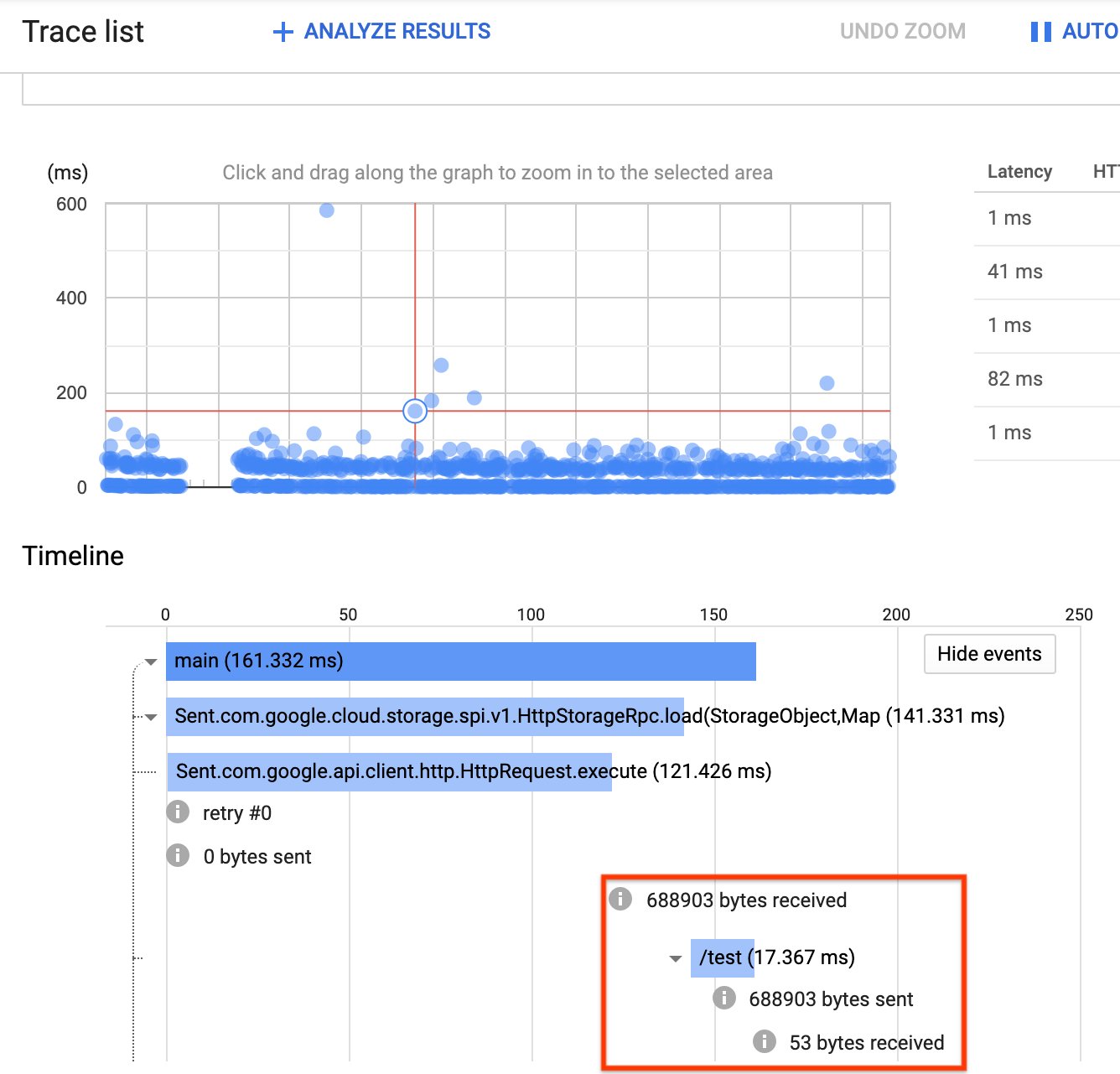 Trace list showing higher-latency requests.
