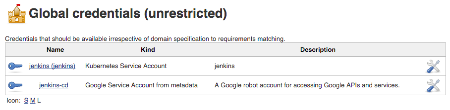 Jenkins credentials.