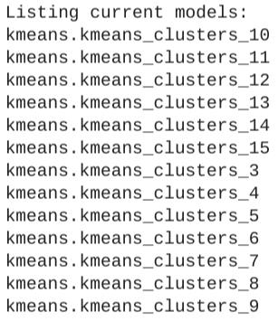 Listagem das diferentes versões de modelo