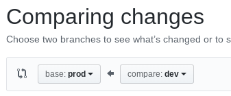Forked repositories for base and compare.