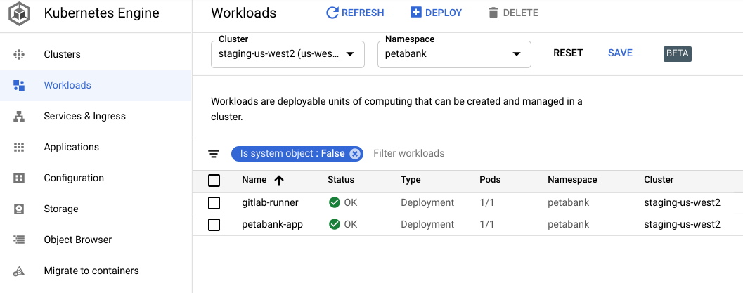 The Workloads section shows two Deployment resources for the reference architecture.