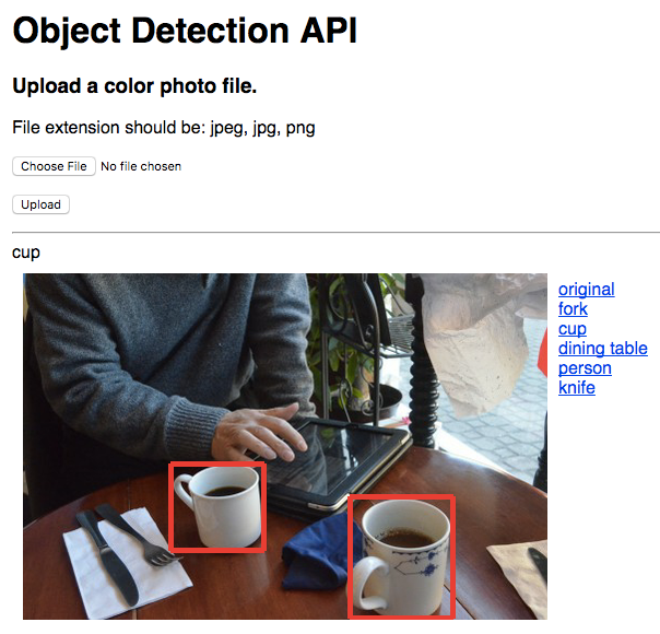 Uploaded image with objects detected by the API.