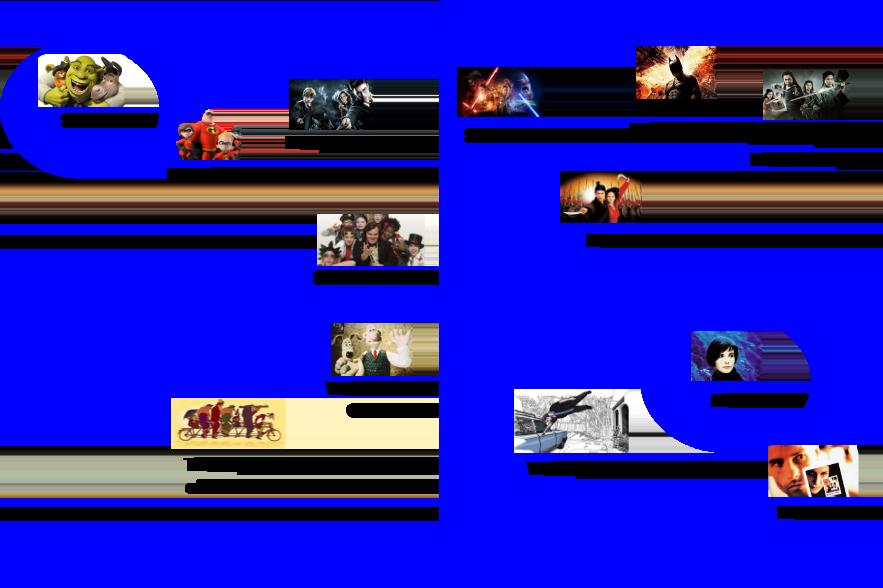 Un ejemplo de incorporación de películas en un espacio bidimensional