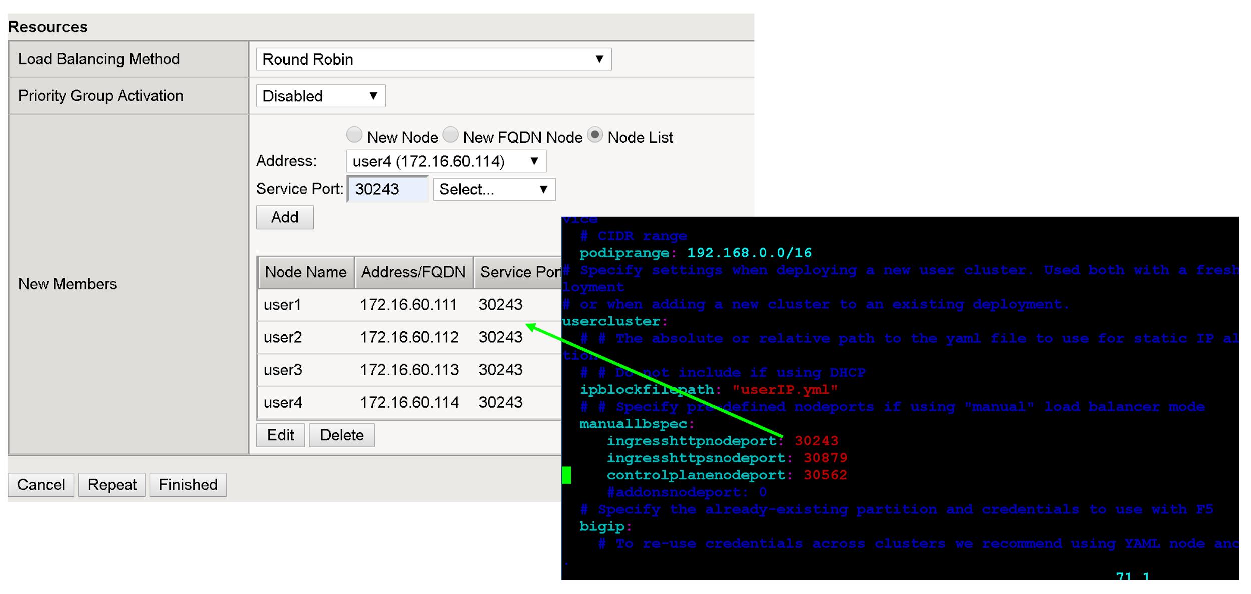 Configuration of cluster node.