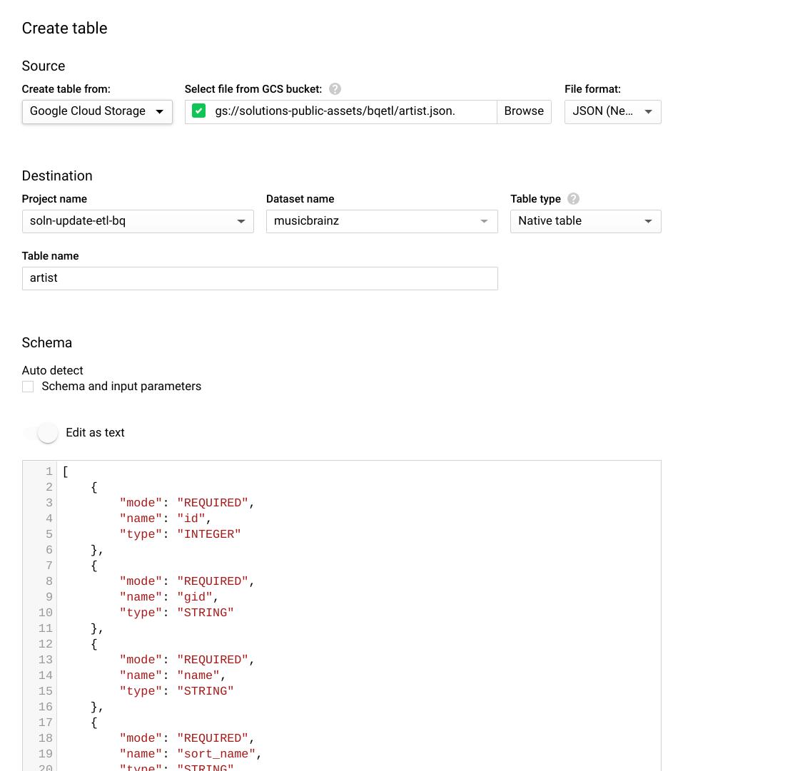ダウンロードした JSON ファイルの更新されたスキーマを含む [テーブルの作成] ダイアログ。