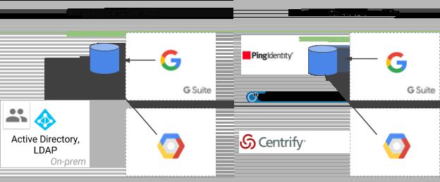 Struktur der Unternehmensstrategie