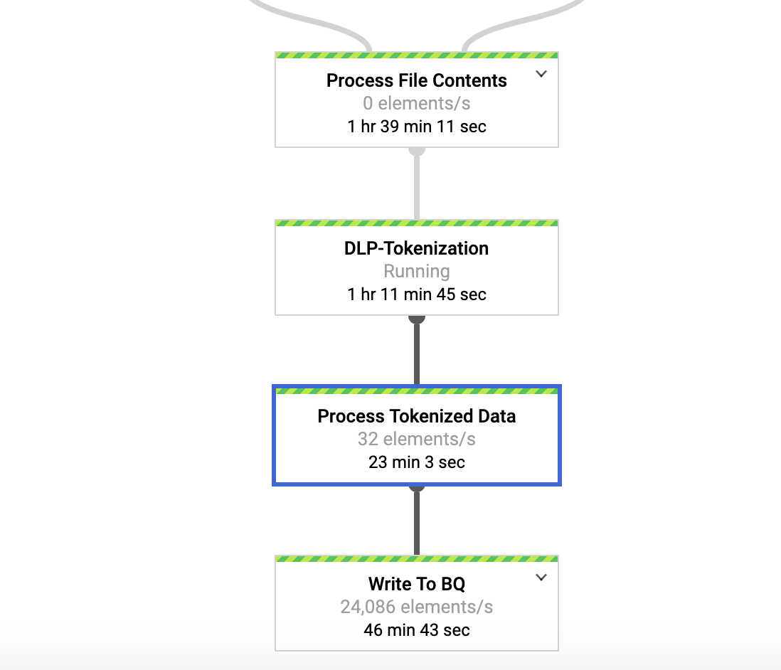 Second half of the job details workflow