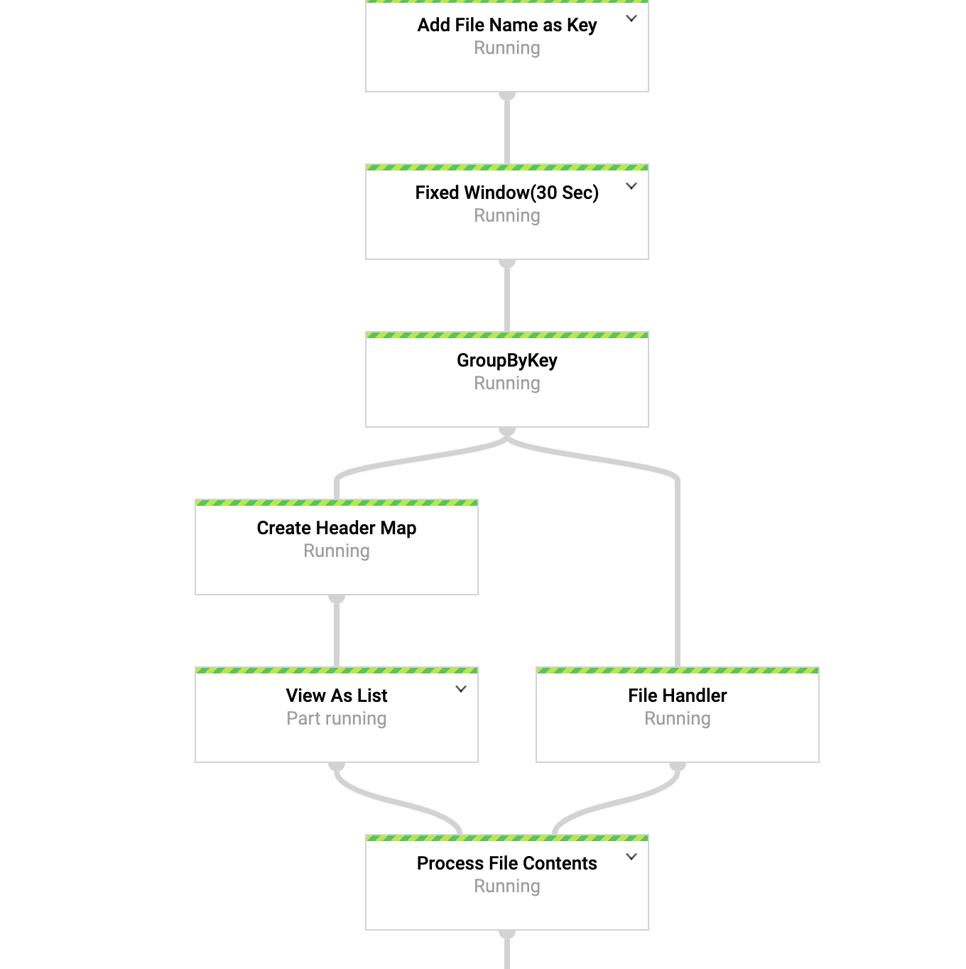 First half of the job details workflow.