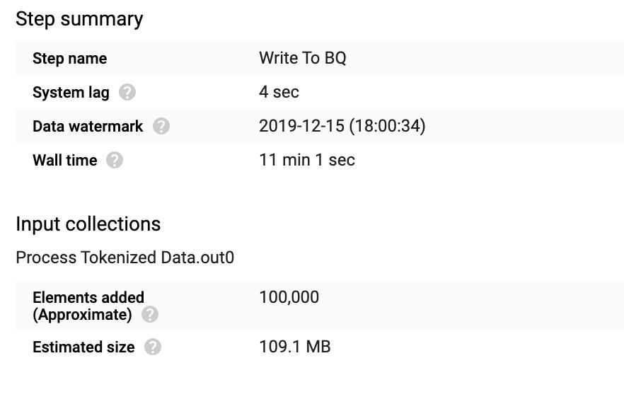 Resumen de la cantidad total de registros que se insertaron