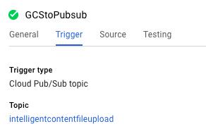 Tópico do Cloud Pub/Sub que aciona o Cloud Function