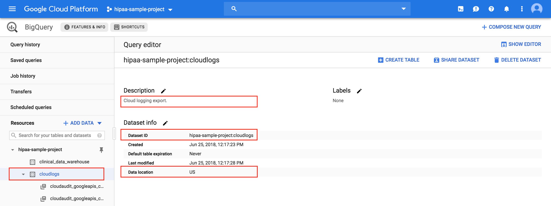 BigQuery muestra el conjunto de datos en el que CloudLogging recibe los registros de auditoría de Cloud